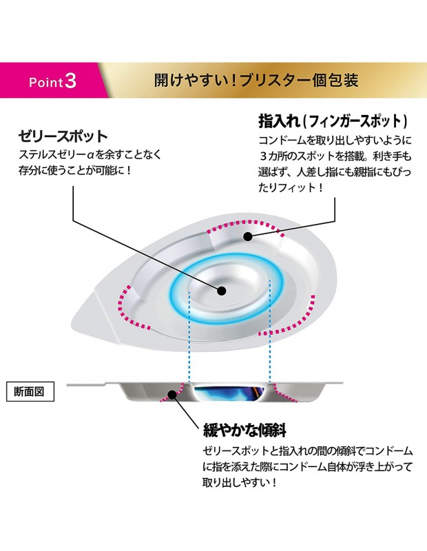 コンドーム ZONE ゾーン プレミアム 5コ入×3セット